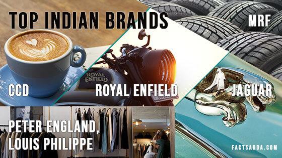 Top Indian Brands which sounds like Foreigner brands